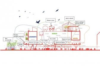 Hostel, un nouveau concept immobilier sur l'île de Nantes