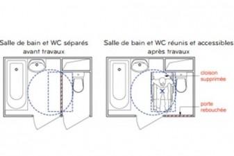 Plan salle de bain accessible handicape gascity for - Plan salle de bain handicape ...